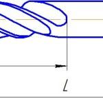 Сверла спиральные