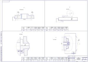 Схемы механической обработки