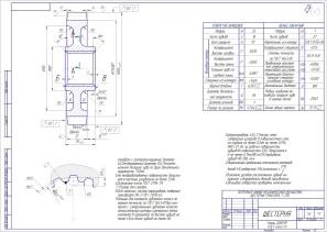 Схема обработки шестерни